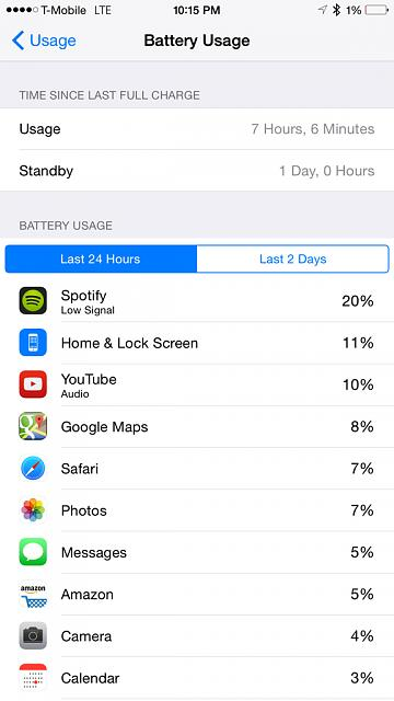 Show us your battery life on your 6 Plus-imageuploadedbyimore-forums1413229528.577867.jpg
