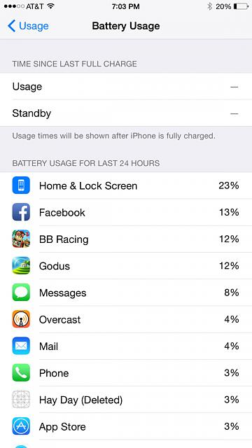 Why won't the battery usage stats reset when charging my 6 Plus via an AC outlet?-imageuploadedbyimore-forums1413245045.940032.jpg