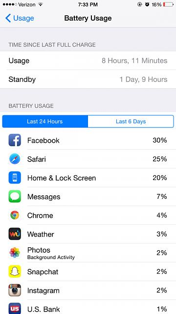 Show us your battery life on your 6 Plus-imageuploadedbyimore-forums1413246993.087291.jpg
