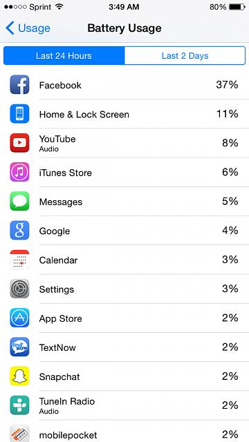Show us your battery life on your 6 Plus-imageuploadedbyimore-forums1413276659.283389.jpg