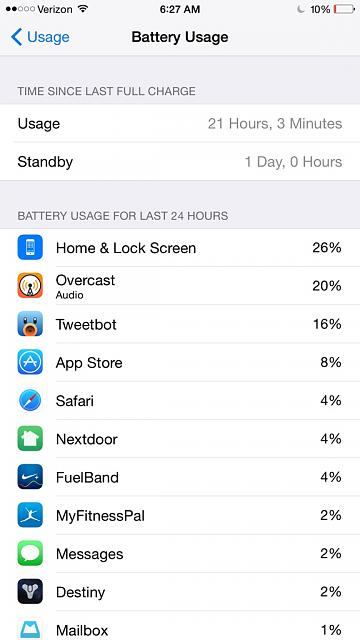 Show us your battery life on your 6 Plus-imageuploadedbytapatalk1413298932.415955.jpg