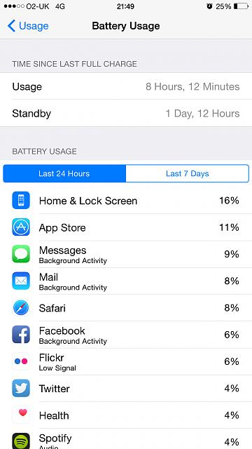Show us your battery life on your 6 Plus-img_0097.jpg