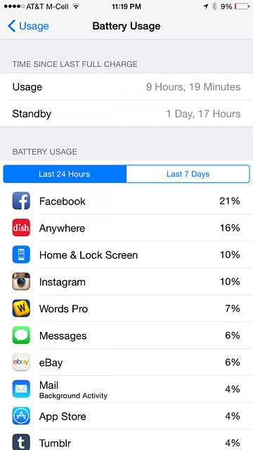 Show us your battery life on your 6 Plus-imageuploadedbyimore-forums1413602406.326773.jpg