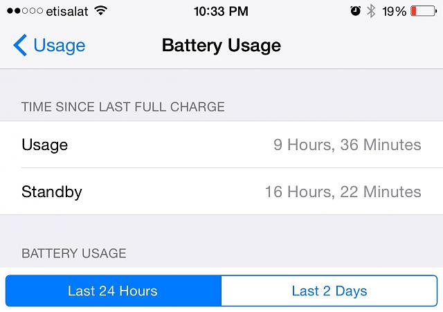 Show us your battery life on your 6 Plus-imageuploadedbytapatalk1413719303.134449.jpg