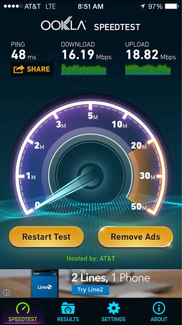 Show us your data speeds with your 6 Plus!-imageuploadedbyimore-forums1413726760.694593.jpg