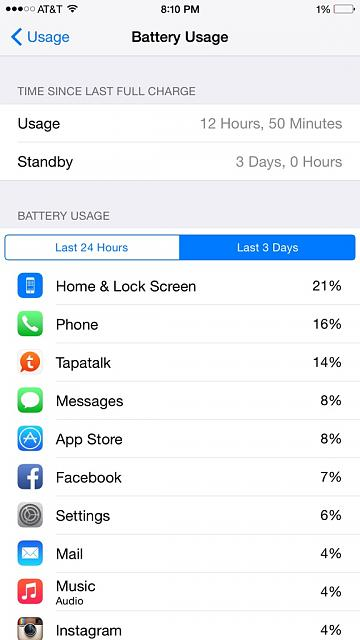 Show us your battery life on your 6 Plus-imageuploadedbytapatalk1414120257.239769.jpg