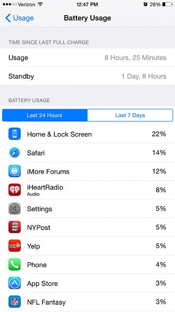 Show us your battery life on your 6 Plus-imageuploadedbyimore-forums1414255795.881276.jpg