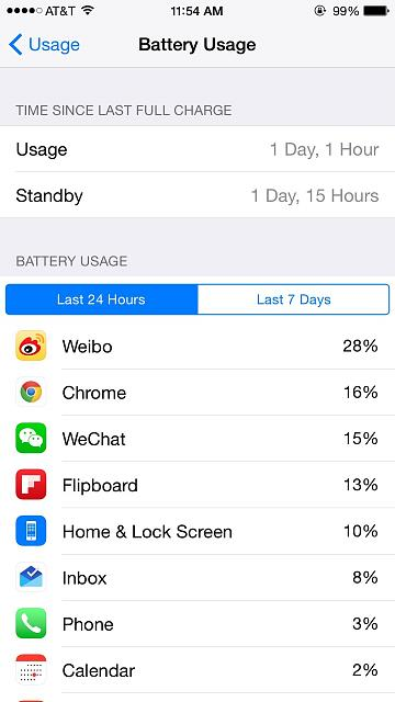 Show us your battery life on your 6 Plus-img_0024.jpg