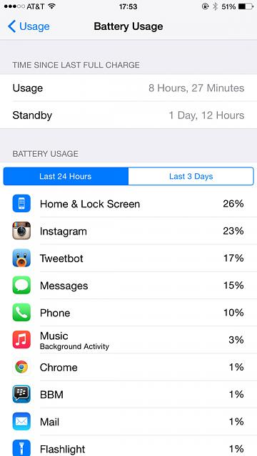 Show us your battery life on your 6 Plus-imageuploadedbyimore-forums1414792449.430332.jpg
