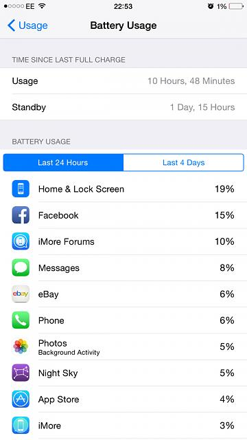 Show us your battery life on your 6 Plus-imageuploadedbyimore-forums1414866941.464655.jpg
