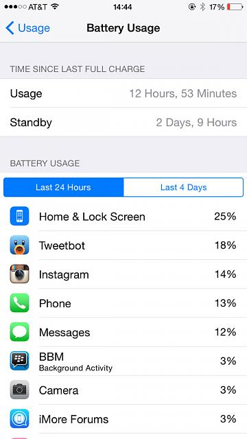 Show us your battery life on your 6 Plus-imageuploadedbyimore-forums1414867670.150383.jpg