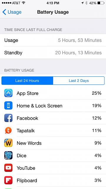 Show us your battery life on your 6 Plus-imageuploadedbytapatalk1414872974.405812.jpg