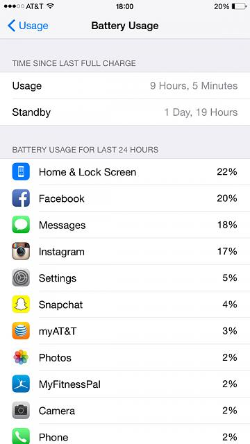 Show us your battery life on your 6 Plus-imageuploadedbyimore-forums1414875018.651180.jpg