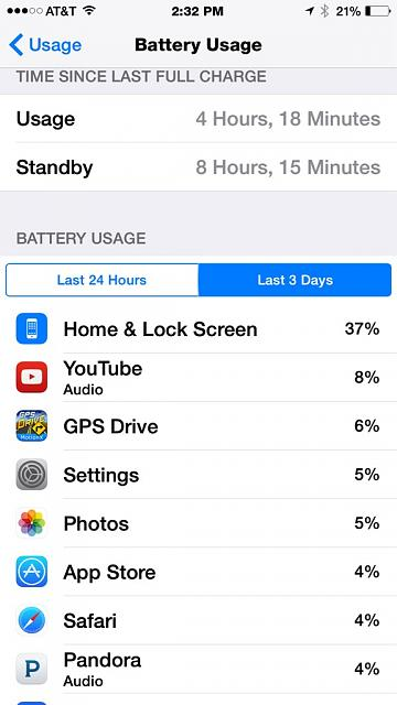 Show us your battery life on your 6 Plus-imoreappimg_20141102_153723.jpg