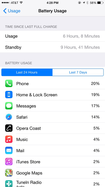 Show us your battery life on your 6 Plus-imageuploadedbytapatalk1415054156.153836.jpg