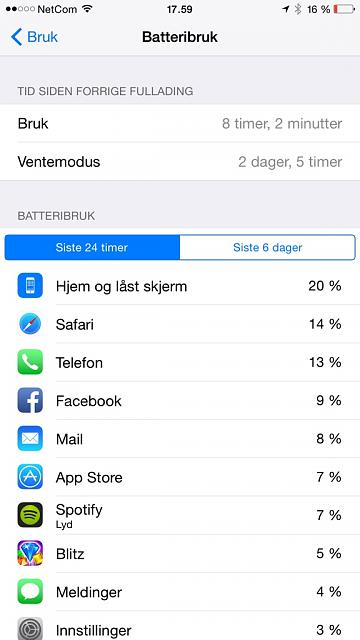 Show us your battery life on your 6 Plus-imageuploadedbytapatalk1415638906.176257.jpg