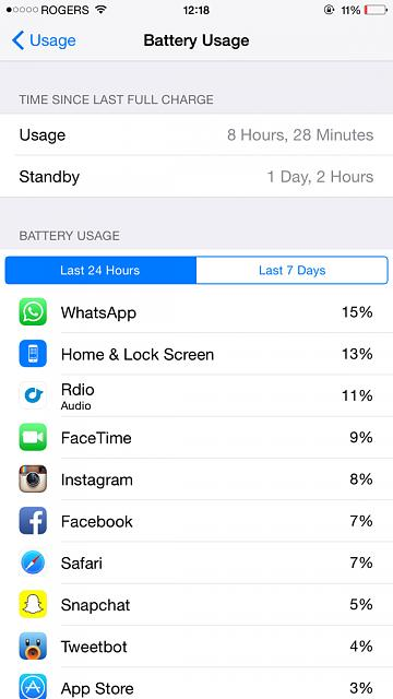 Show us your battery life on your 6 Plus-imageuploadedbyimore-forums1415737235.701159.jpg