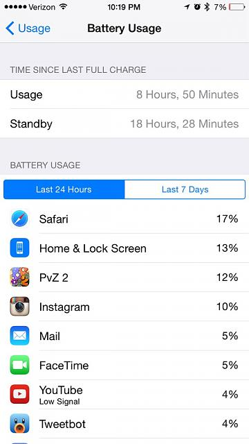 Show us your battery life on your 6 Plus-imoreappimg_20141111_221930.jpg