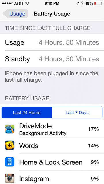 Show us your battery life on your 6 Plus-imageuploadedbyimore-forums1415844663.245269.jpg