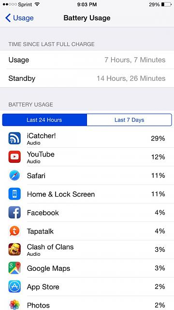 Show us your battery life on your 6 Plus-imageuploadedbytapatalk1415941467.071839.jpg