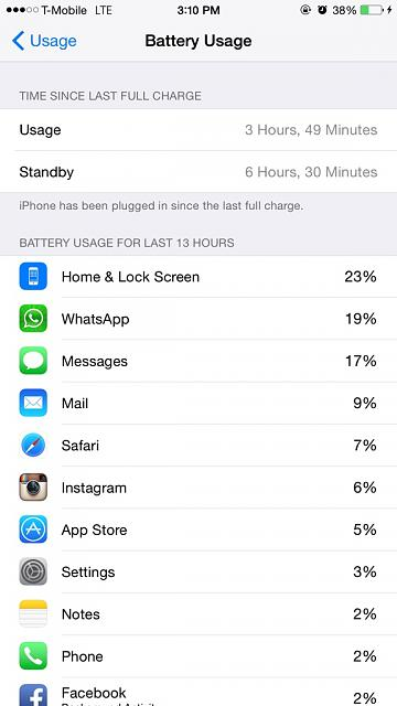 Show us your battery life on your 6 Plus-imageuploadedbytapatalk1415995925.882687.jpg