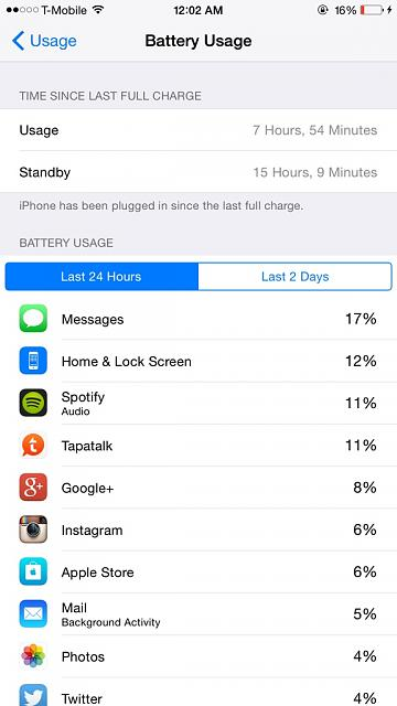 Show us your battery life on your 6 Plus-imageuploadedbytapatalk1416114264.248711.jpg