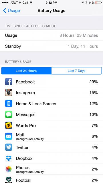 Show us your battery life on your 6 Plus-imageuploadedbyimore-forums1416451987.711926.jpg