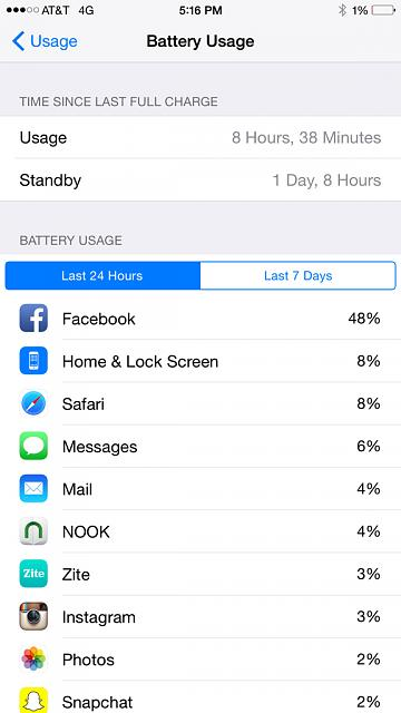 Show us your battery life on your 6 Plus-imageuploadedbyimore-forums1416528421.756471.jpg