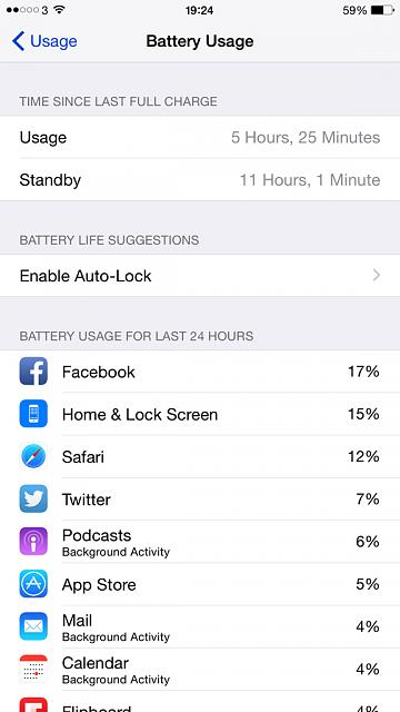 Show us your battery life on your 6 Plus-imageuploadedbyimore-forums1416598135.434251.jpg