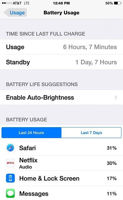 Show us your battery life on your 6 Plus-imageuploadedbytapatalk1416615052.807025.jpg