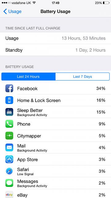 Show us your battery life on your 6 Plus-imageuploadedbyimore-forums1416851428.344107.jpg