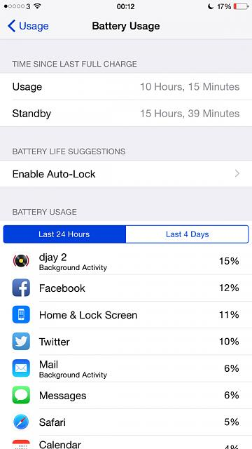 Show us your battery life on your 6 Plus-imageuploadedbyimore-forums1416874489.803406.jpg