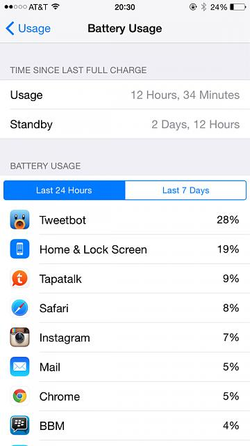 Show us your battery life on your 6 Plus-imageuploadedbyimore-forums1416879065.741991.jpg