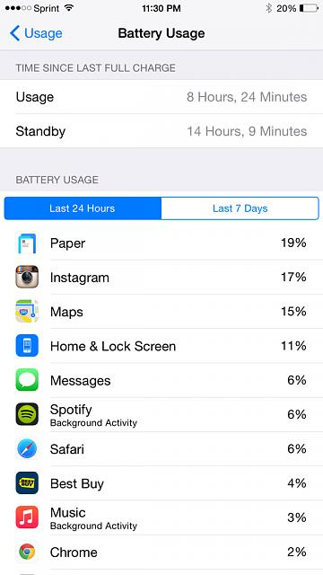 iPhone 6 Plus Battery Life-imageuploadedbyimore-forums1419827756.252831.jpg