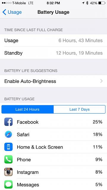 iPhone 6 Plus Battery Life-imoreappimg_20141229_203424.jpg