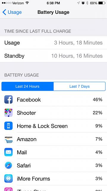 iPhone 6 Plus Battery Life-imageuploadedbyimore-forums1420159225.252341.jpg