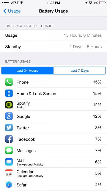 Show us your battery life on your 6 Plus-imoreappimg_20150105_000354.jpg