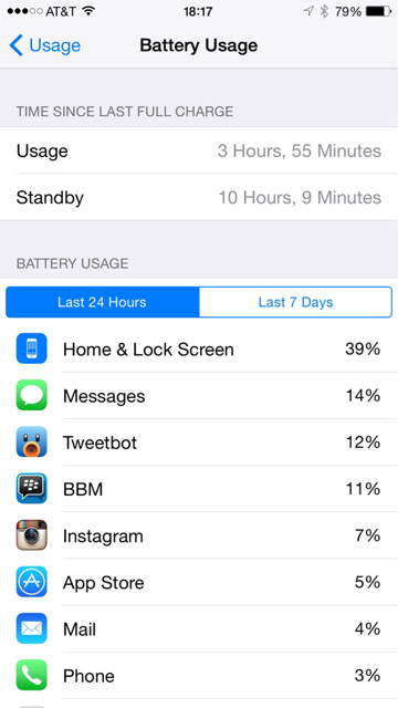 Show us your battery life on your 6 Plus-imageuploadedbytapatalk1420931974.618614.jpg