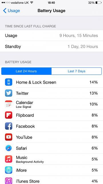 Show us your battery life on your 6 Plus-imoreappimg_20150111_184405.jpg