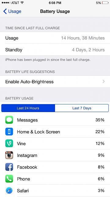 Show us your battery life on your 6 Plus-img_4316.jpg