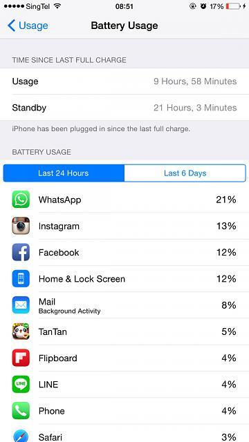Show us your battery life on your 6 Plus-imageuploadedbyimore-forums1421110535.927963.jpg