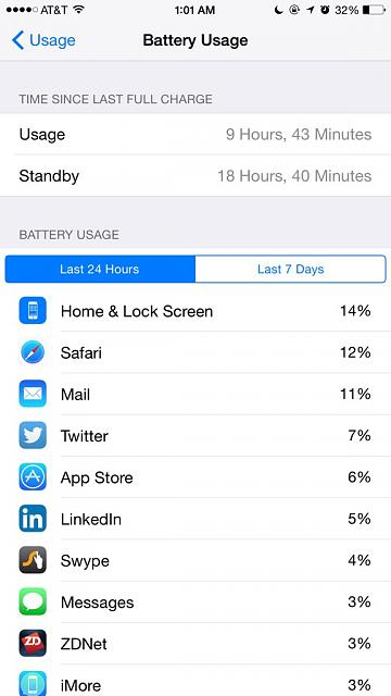 Show us your battery life on your 6 Plus-imoreappimg_20150113_074442.jpg
