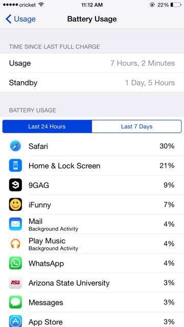 Is this great battery life (I'm a noob when it comes to this)-imageuploadedbytapatalk1421864055.854593.jpg