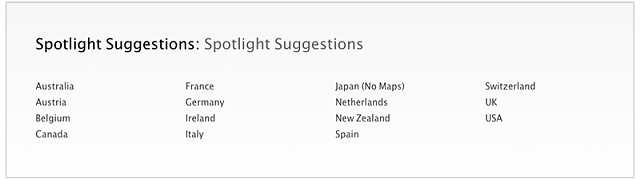 Spotlight search bug is back :(((-common-ios-8-upgrade-problems-solutions17.png