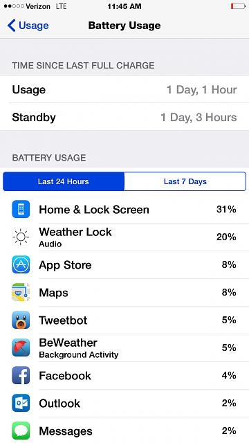 Show us your battery life on your 6 Plus-2015-03-05-11.45.11.jpg