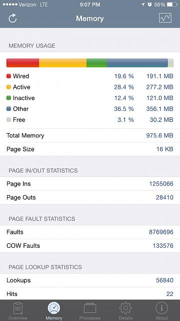 128gb high page faults-img_2458.jpg