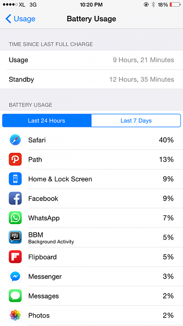 Show us your battery life on your 6 Plus-img_1415_zpsjzhmdhcq.png
