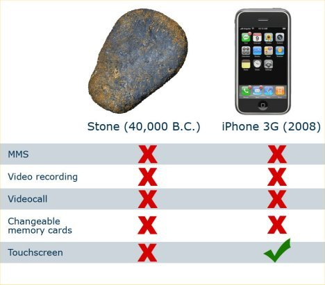 SMS-iphone-vs-rock.jpg