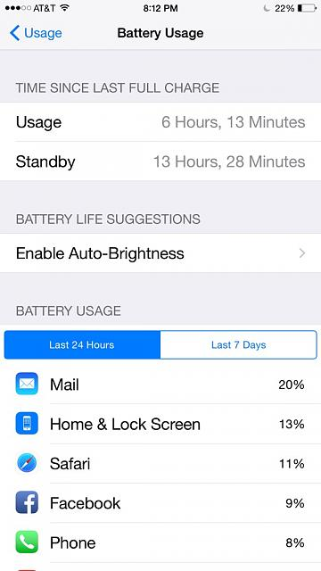 Show us your battery life on your 6 Plus-imoreappimg_20150316_201301.jpg