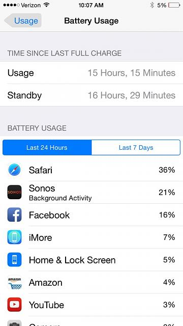 Show us your battery life on your 6 Plus-imoreappimg_20150322_100944.jpg